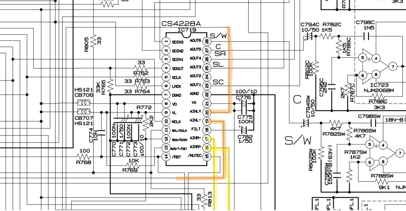Schematic Marantiz SR5200 / IC719